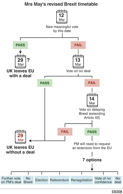 _105821310_brexit_flowchart_what_now_26feb4_-3x640-nc.png